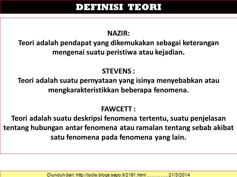 NAZIR: Teori adalah pendapat yang dikemukakan sebagai keterangan mengenai suatu peristiwa atau kejadian.