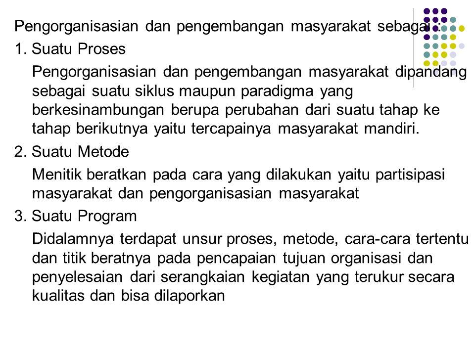 V.KETERAMPILAN DALAM CO/CD A. Komunikasi Personal B.