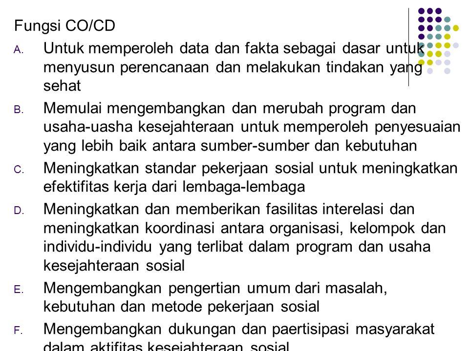 Fungsi CO/CD A. Untuk memperoleh data dan fakta sebagai dasar untuk menyusun perencanaan dan melakukan tindakan yang sehat B. Memulai mengembangkan da