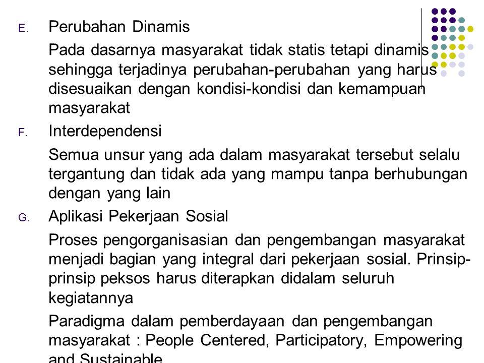 22 Prinsip Pengembangan Masyarakat 1.Pengembangan yang terintegrasi 2.