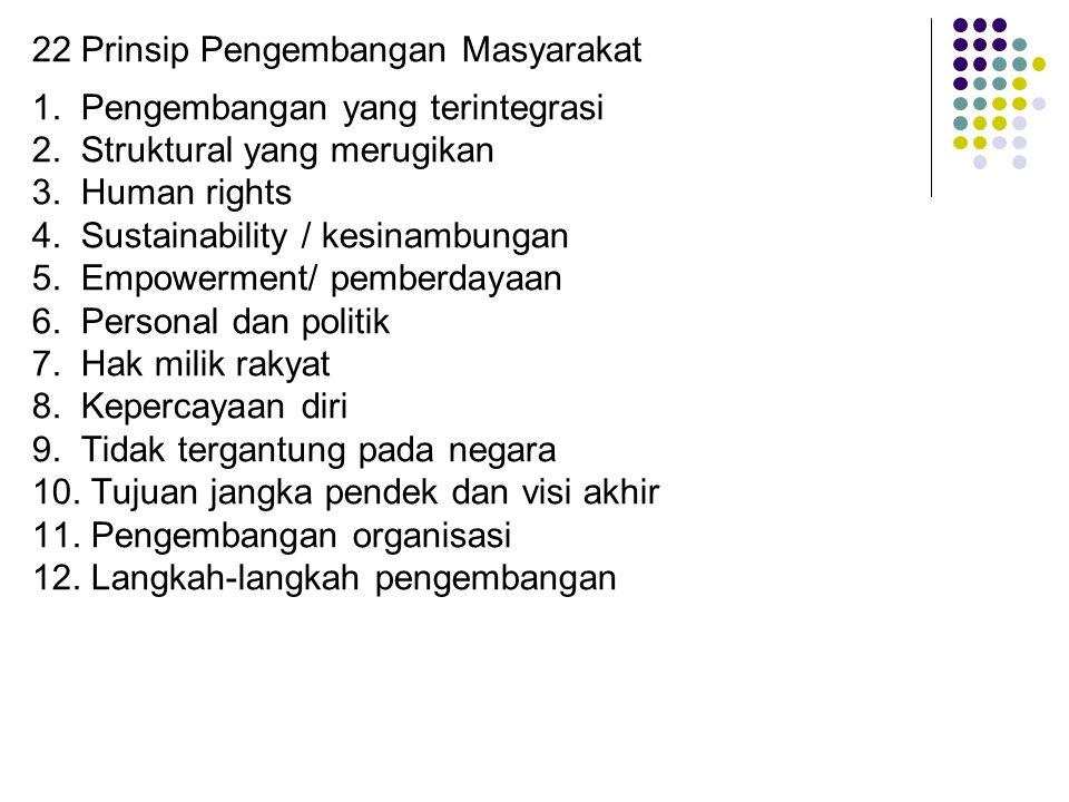 22 Prinsip Pengembangan Masyarakat 1. Pengembangan yang terintegrasi 2. Struktural yang merugikan 3. Human rights 4. Sustainability / kesinambungan 5.