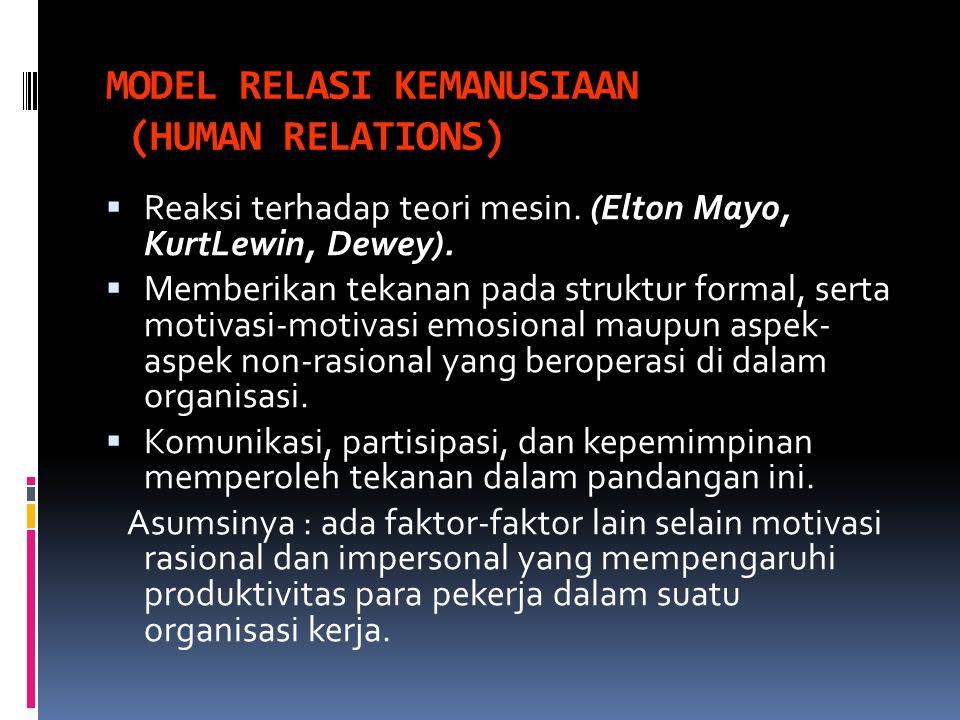 MODEL RELASI KEMANUSIAAN (HUMAN RELATIONS)  Reaksi terhadap teori mesin. (Elton Mayo, KurtLewin, Dewey).  Memberikan tekanan pada struktur formal, s