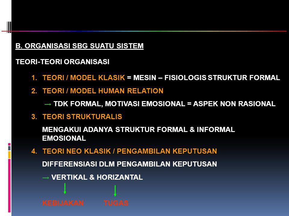 B. ORGANISASI SBG SUATU SISTEM TEORI-TEORI ORGANISASI 1.TEORI / MODEL KLASIK = MESIN – FISIOLOGIS STRUKTUR FORMAL 2.TEORI / MODEL HUMAN RELATION → TDK
