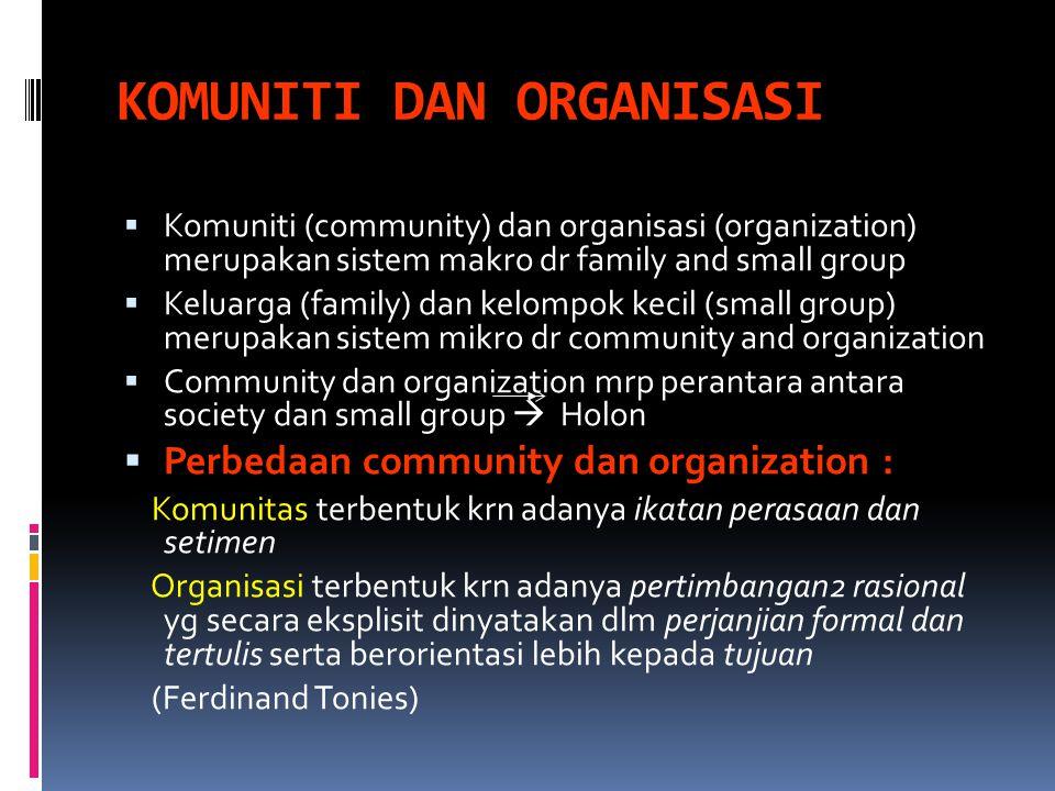 KOMUNITI DAN ORGANISASI  Komuniti (community) dan organisasi (organization) merupakan sistem makro dr family and small group  Keluarga (family) dan
