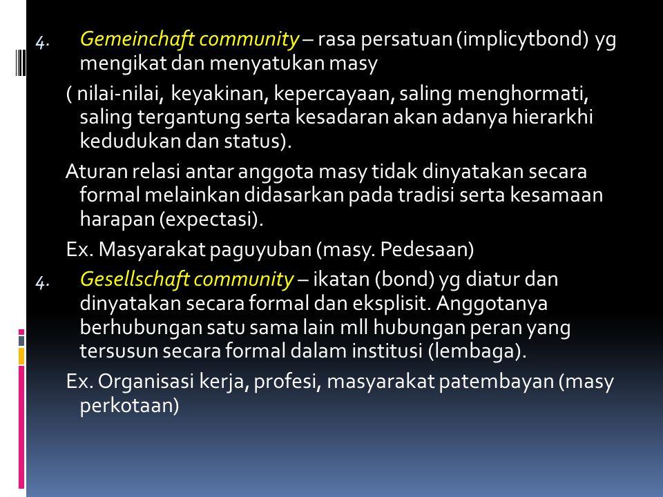 4. Gemeinchaft community – rasa persatuan (implicytbond) yg mengikat dan menyatukan masy ( nilai-nilai, keyakinan, kepercayaan, saling menghormati, sa
