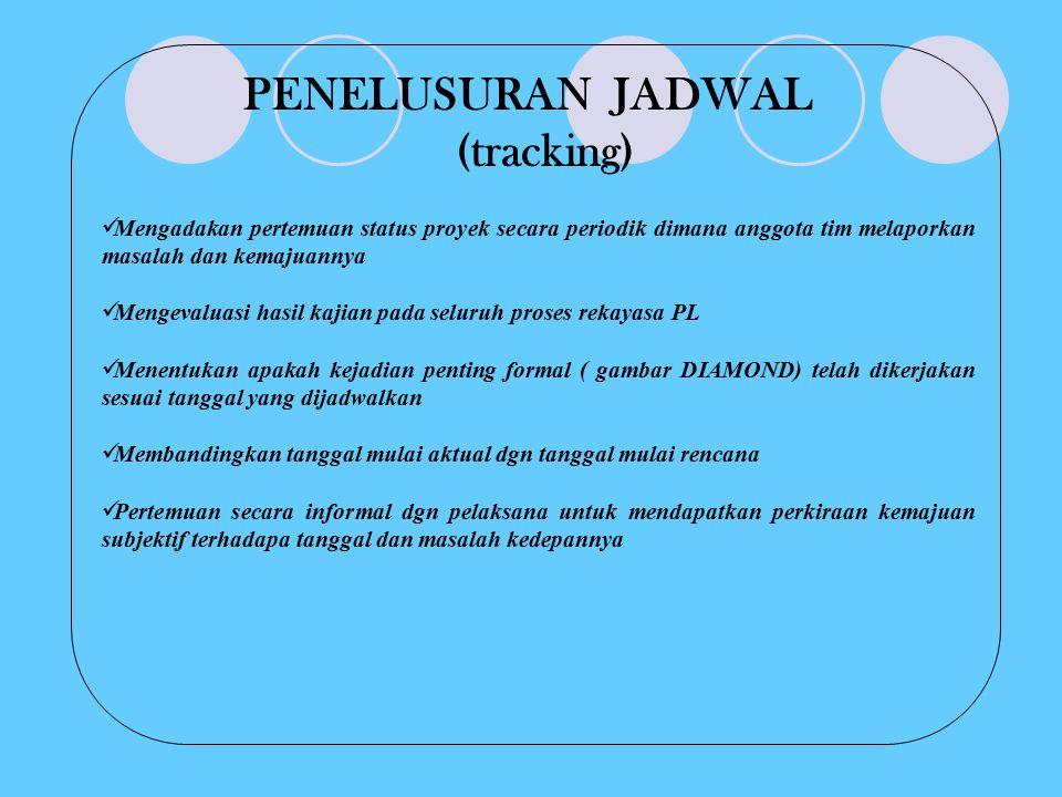 PENELUSURAN JADWAL (tracking) Mengadakan pertemuan status proyek secara periodik dimana anggota tim melaporkan masalah dan kemajuannya Mengevaluasi ha