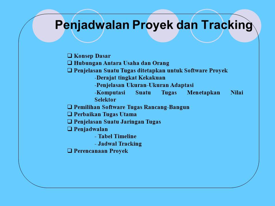 Penjadwalan Proyek dan Tracking  Konsep Dasar  Hubungan Antara Usaha dan Orang  Penjelasan Suatu Tugas ditetapkan untuk Software Proyek -Derajat ti