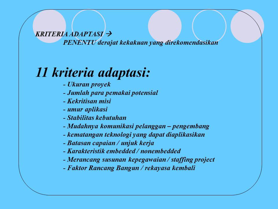 KRITERIA ADAPTASI  PENENTU derajat kekakuan yang direkomendasikan 11 kriteria adaptasi: - Ukuran proyek - Jumlah para pemakai potensial - Kekritisan