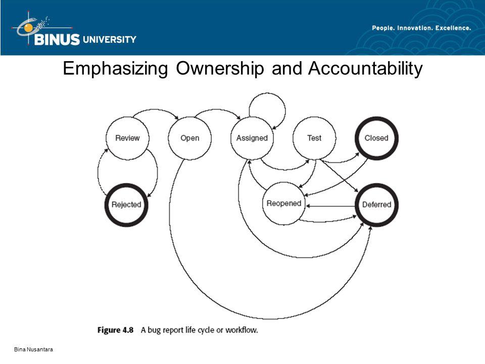 Bina Nusantara Emphasizing Ownership and Accountability