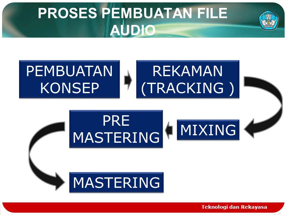 PROSES PEMBUATAN FILE AUDIO Teknologi dan Rekayasa PEMBUATAN KONSEP REKAMAN (TRACKING ) MIXING PRE MASTERING MASTERING