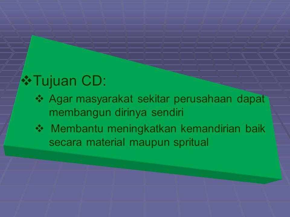   Tujuan CD:   Agar masyarakat sekitar perusahaan dapat membangun dirinya sendiri   Membantu meningkatkan kemandirian baik secara material maupu
