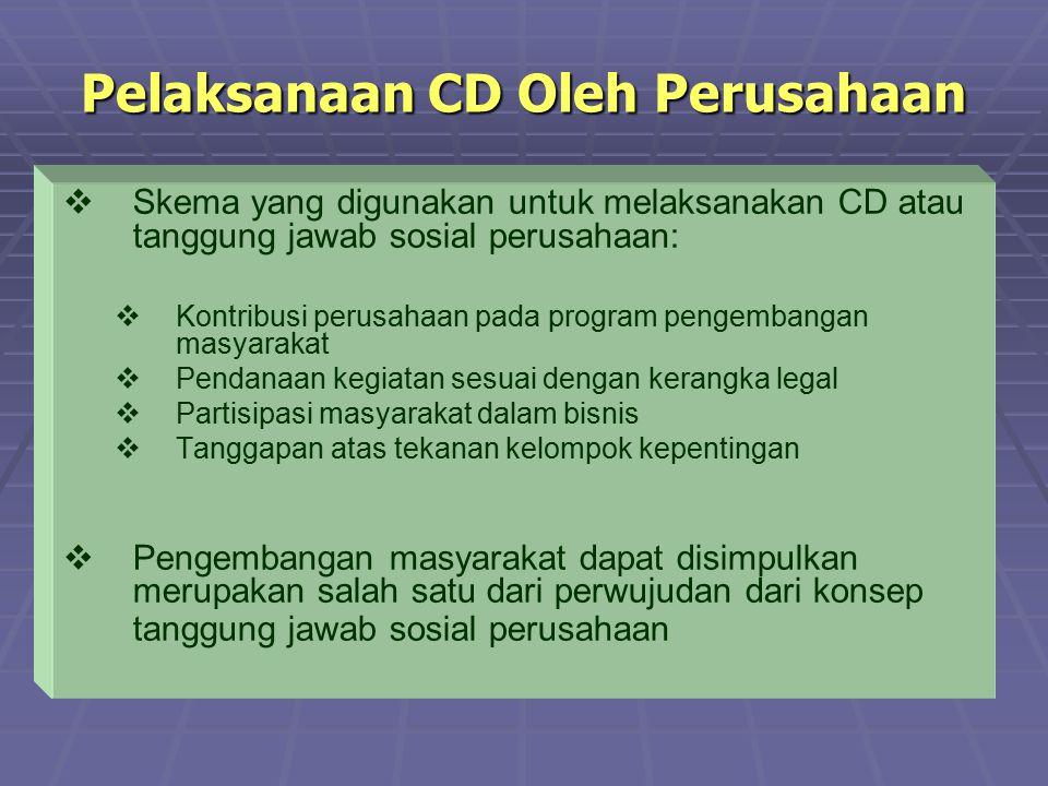 Pelaksanaan CD Oleh Perusahaan   Skema yang digunakan untuk melaksanakan CD atau tanggung jawab sosial perusahaan:   Kontribusi perusahaan pada pr