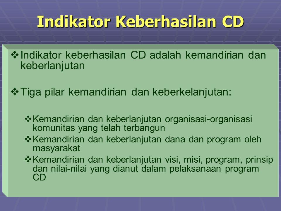 Indikator Keberhasilan CD   Indikator keberhasilan CD adalah kemandirian dan keberlanjutan   Tiga pilar kemandirian dan keberkelanjutan:   Keman