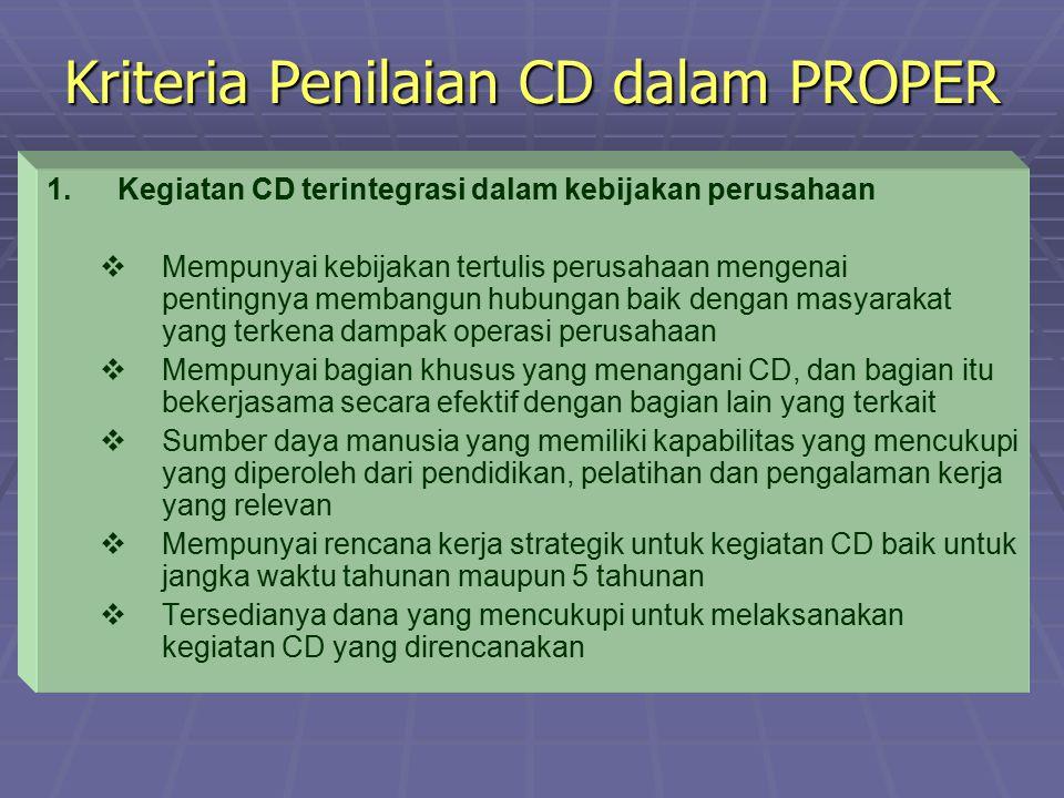Kriteria Penilaian CD dalam PROPER 1. 1.Kegiatan CD terintegrasi dalam kebijakan perusahaan   Mempunyai kebijakan tertulis perusahaan mengenai penti