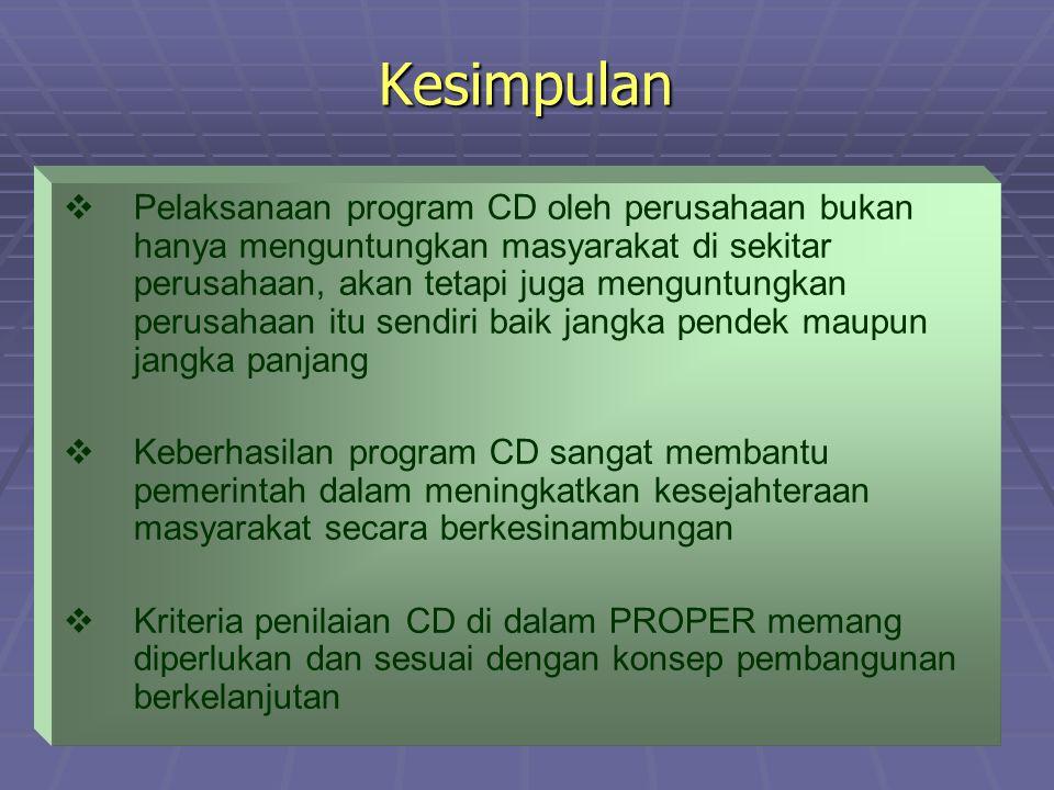 Kesimpulan   Pelaksanaan program CD oleh perusahaan bukan hanya menguntungkan masyarakat di sekitar perusahaan, akan tetapi juga menguntungkan perus