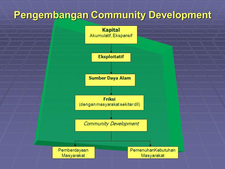 Pengembangan Community Development Kapital Akumulatif, Ekspansif Eksploitatif Sumber Daya Alam Friksi (dengan masyarakat sekitar dll) Community Develo