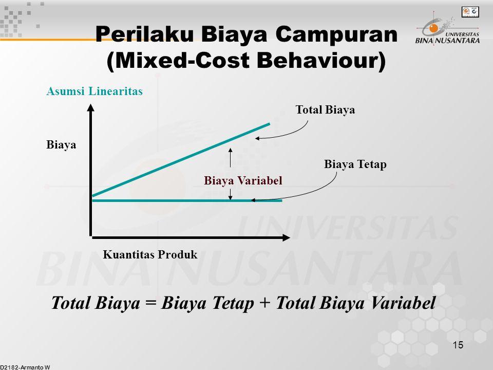 D2182-Armanto W 15 Perilaku Biaya Campuran (Mixed-Cost Behaviour) Total Biaya Biaya Kuantitas Produk Biaya Tetap Biaya Variabel Asumsi Linearitas Total Biaya = Biaya Tetap + Total Biaya Variabel