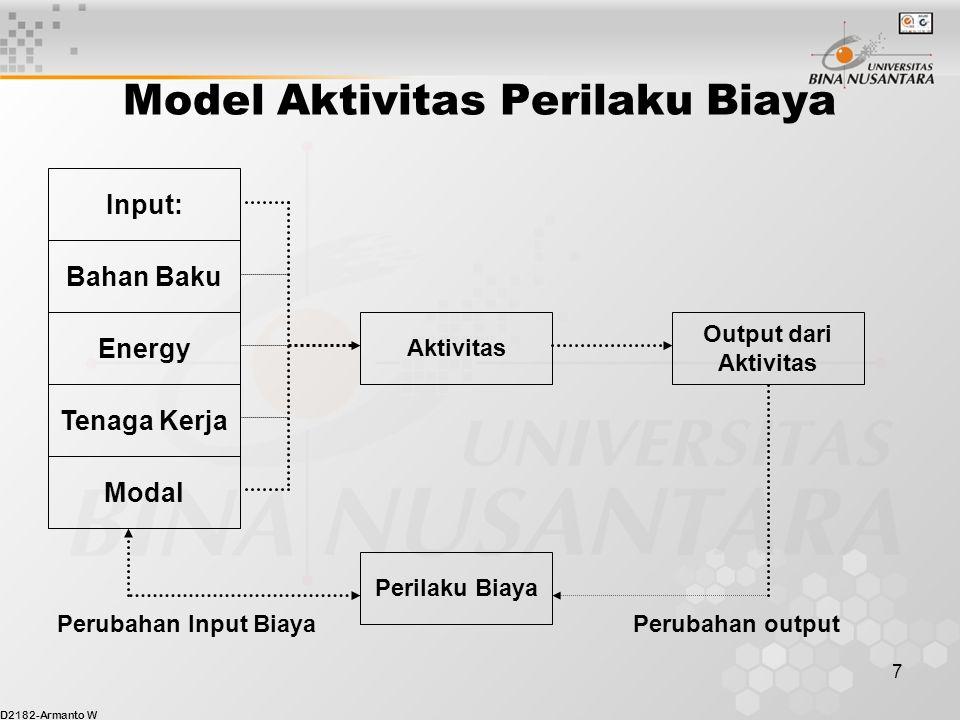 D2182-Armanto W 7 Model Aktivitas Perilaku Biaya Input: Bahan Baku Energy Tenaga Kerja Modal Perilaku Biaya Aktivitas Output dari Aktivitas Perubahan Input BiayaPerubahan output
