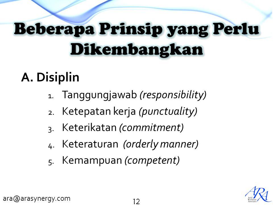 ara@arasynergy.com A. Disiplin 1. Tanggungjawab (responsibility) 2. Ketepatan kerja (punctuality) 3. Keterikatan (commitment) 4. Keteraturan (orderly