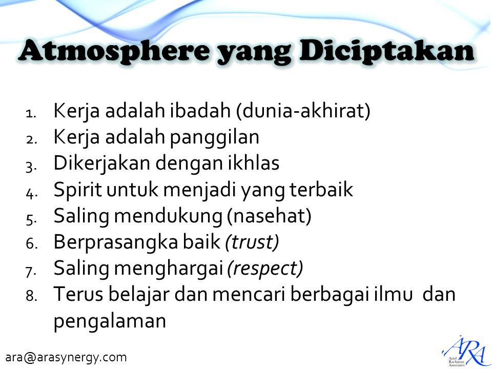 ara@arasynergy.com 1. Kerja adalah ibadah (dunia-akhirat) 2. Kerja adalah panggilan 3. Dikerjakan dengan ikhlas 4. Spirit untuk menjadi yang terbaik 5