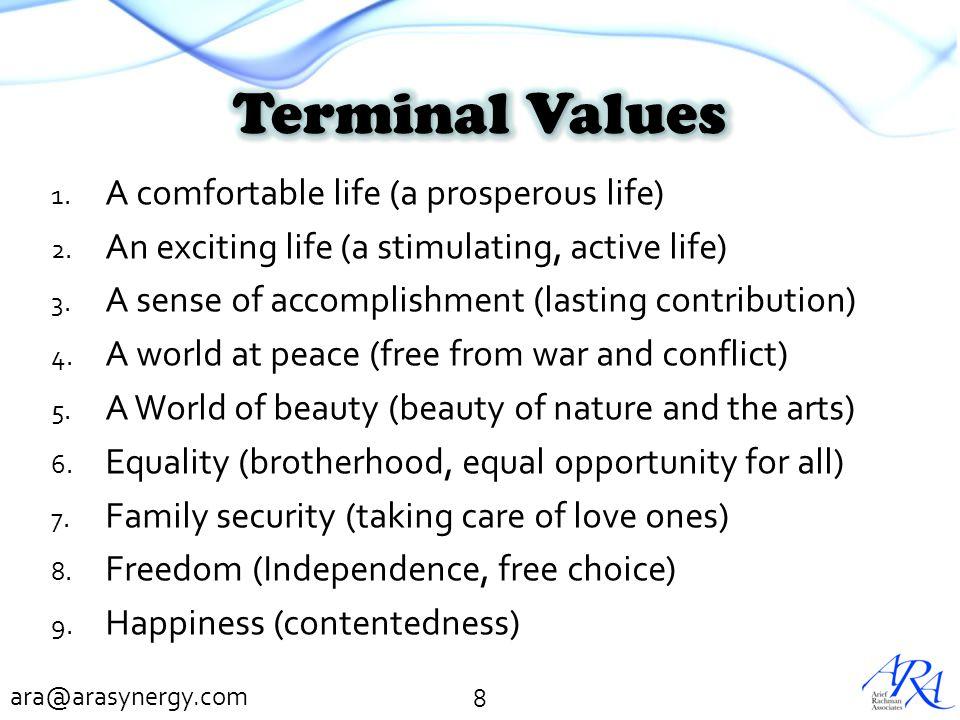 ara@arasynergy.com 10.Inner harmony (freedom from inner conflict) 11.