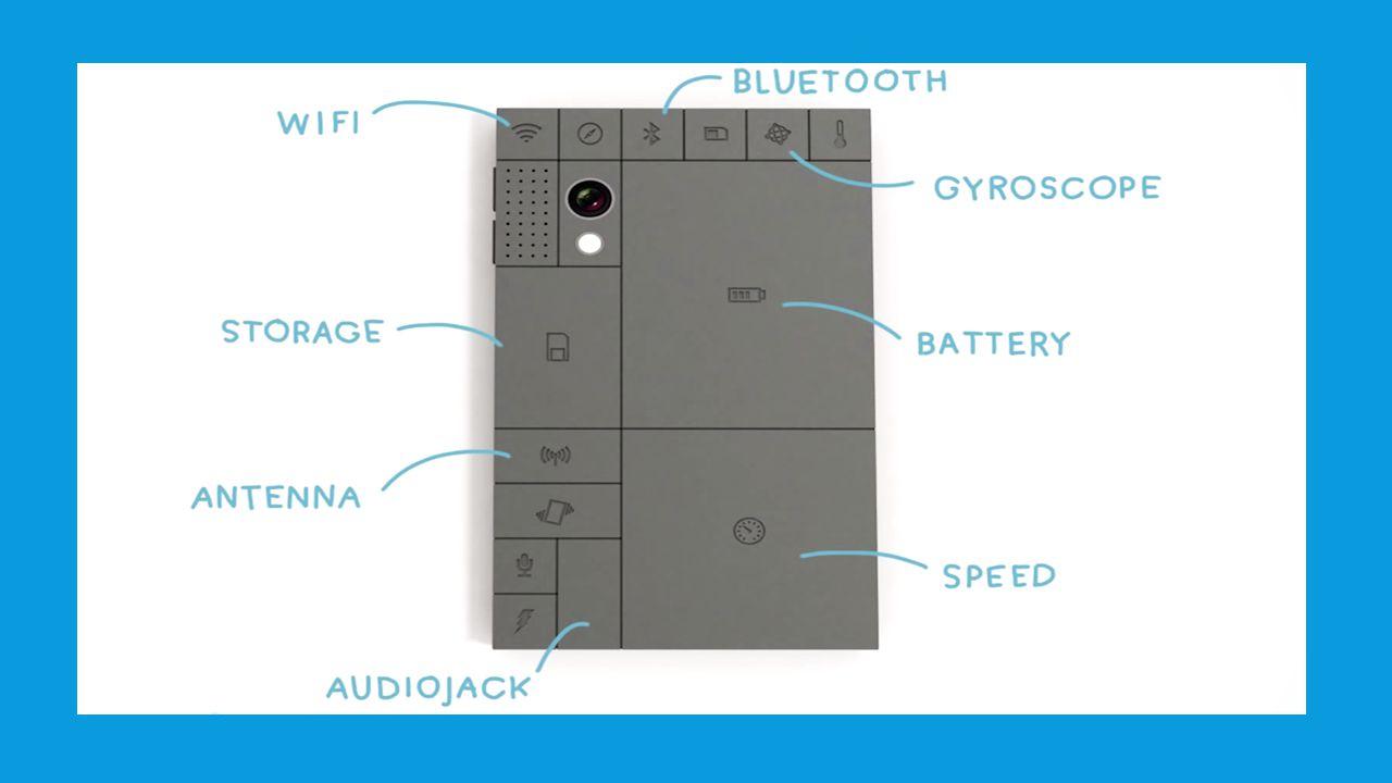 DI SISI LAIN Bloks dapat dikembangkan untuk kebutuhan khusus.