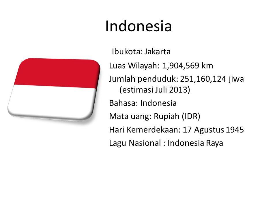 Malaysia Ibukota: Kuala Lumpur Luas Wilayah: 329,847 km Jumlah Penduduk: 29,628,392 jiwa (estimasi Juli 2013) Bahasa: Melayu Mata Uang: Ringgit (MYR) Hari Kemerdekaan: 31 Agustus 1957 (dari Inggris) Lagu Nasional : Negaraku