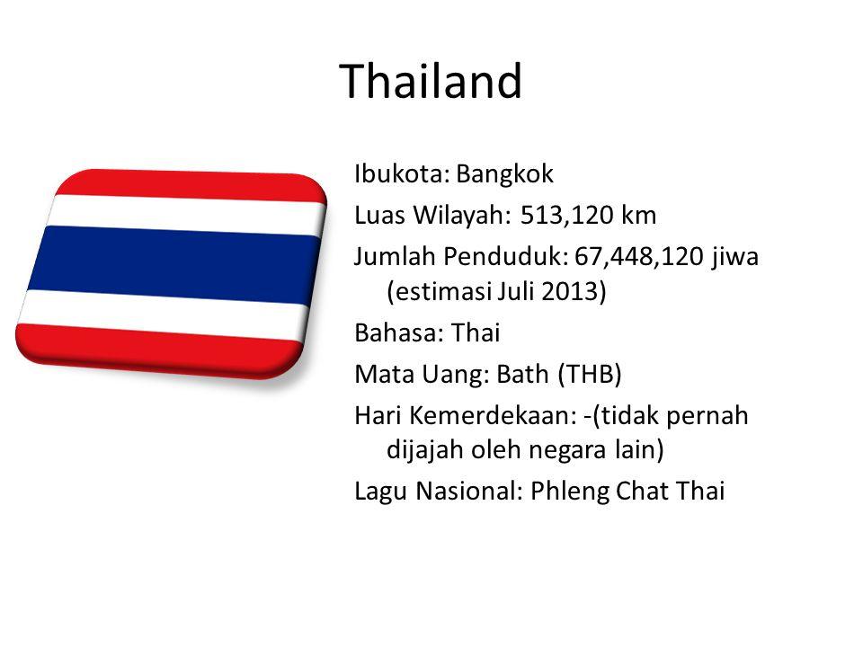 Thailand Ibukota: Bangkok Luas Wilayah: 513,120 km Jumlah Penduduk: 67,448,120 jiwa (estimasi Juli 2013) Bahasa: Thai Mata Uang: Bath (THB) Hari Kemerdekaan: -(tidak pernah dijajah oleh negara lain) Lagu Nasional: Phleng Chat Thai