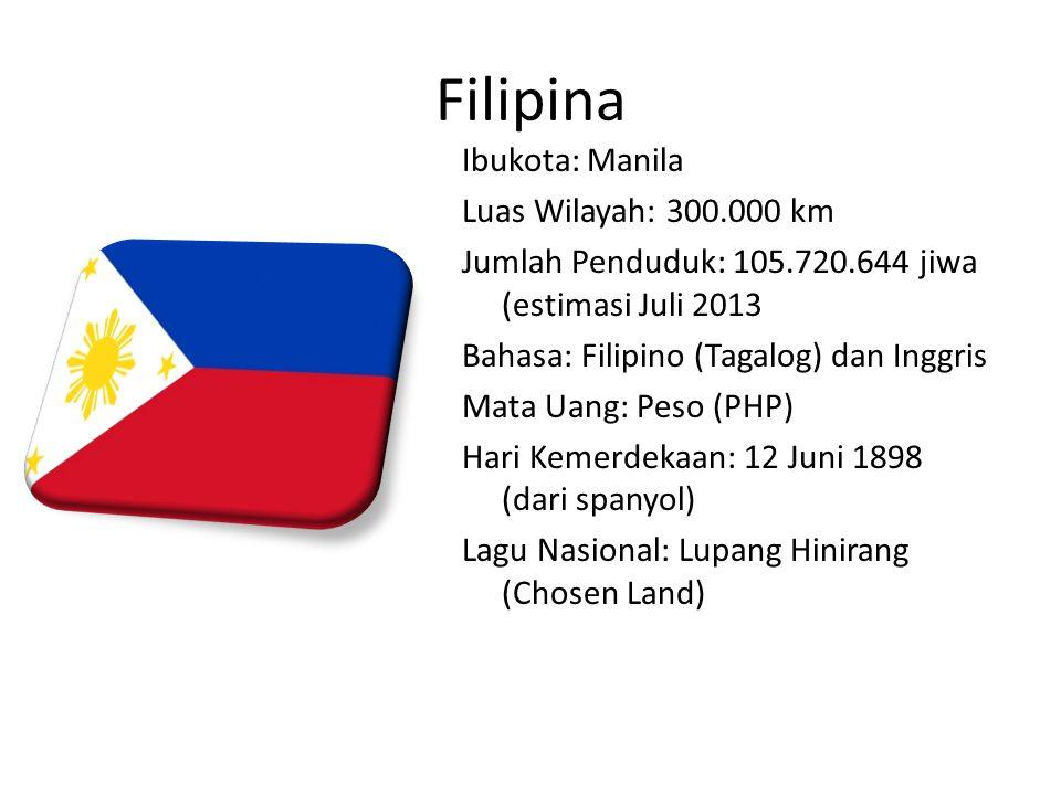 Filipina Ibukota: Manila Luas Wilayah: 300.000 km Jumlah Penduduk: 105.720.644 jiwa (estimasi Juli 2013 Bahasa: Filipino (Tagalog) dan Inggris Mata Uang: Peso (PHP) Hari Kemerdekaan: 12 Juni 1898 (dari spanyol) Lagu Nasional: Lupang Hinirang (Chosen Land)