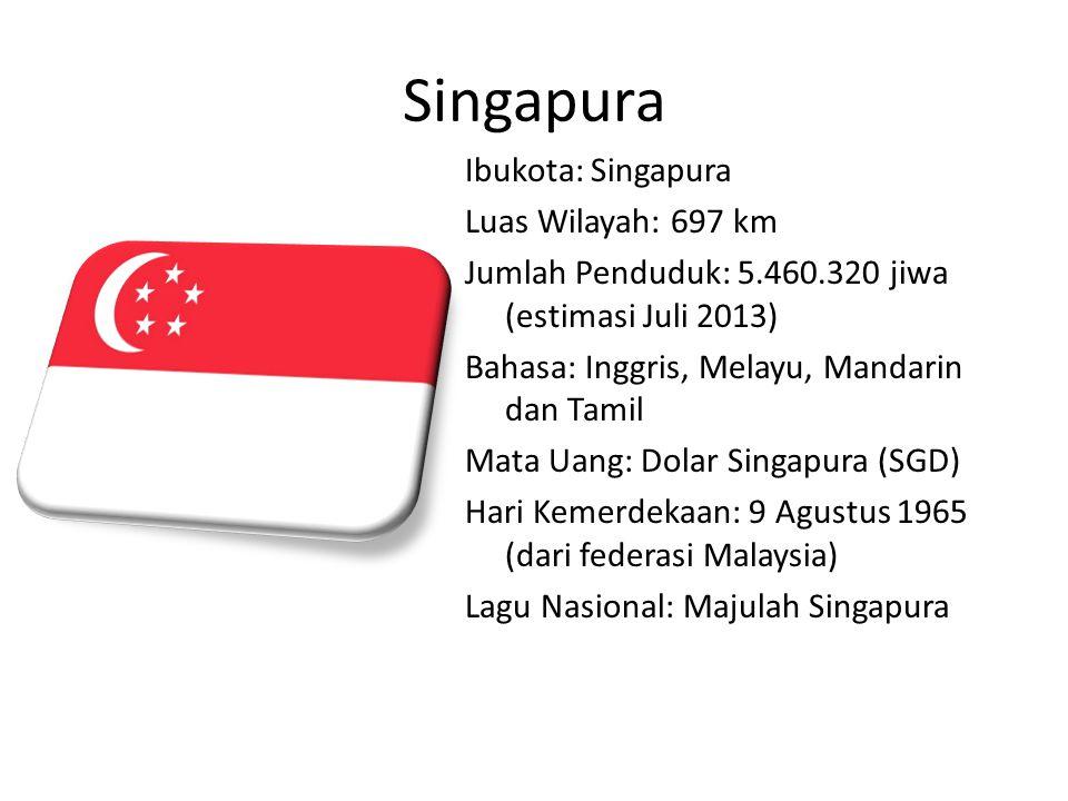 Singapura Ibukota: Singapura Luas Wilayah: 697 km Jumlah Penduduk: 5.460.320 jiwa (estimasi Juli 2013) Bahasa: Inggris, Melayu, Mandarin dan Tamil Mata Uang: Dolar Singapura (SGD) Hari Kemerdekaan: 9 Agustus 1965 (dari federasi Malaysia) Lagu Nasional: Majulah Singapura