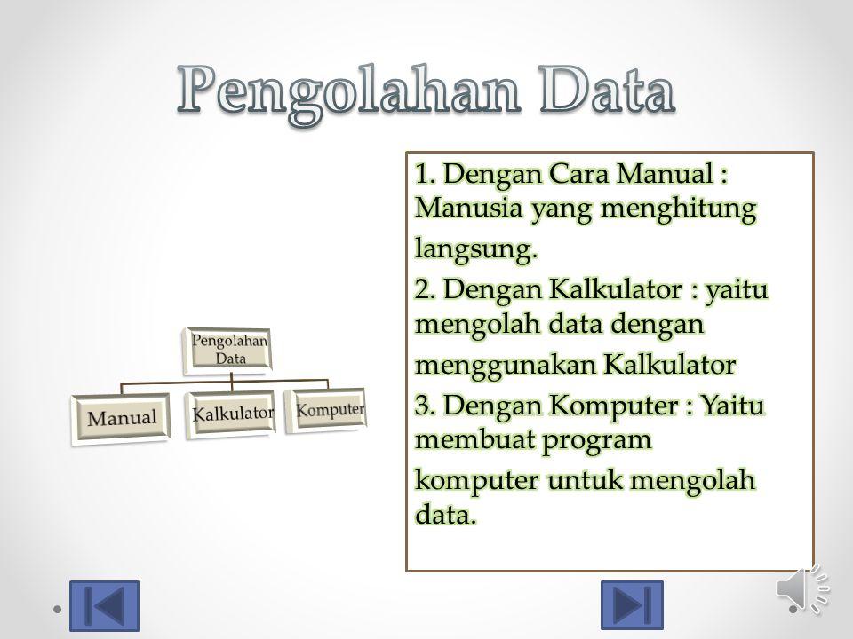 Pembagian Data