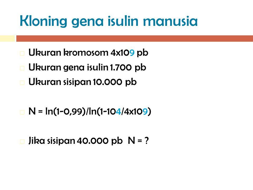 Kloning gena isulin manusia  Ukuran kromosom 4x109 pb  Ukuran gena isulin 1.700 pb  Ukuran sisipan 10.000 pb  N = ln(1-0,99)/ln(1-104/4x109)  Jik