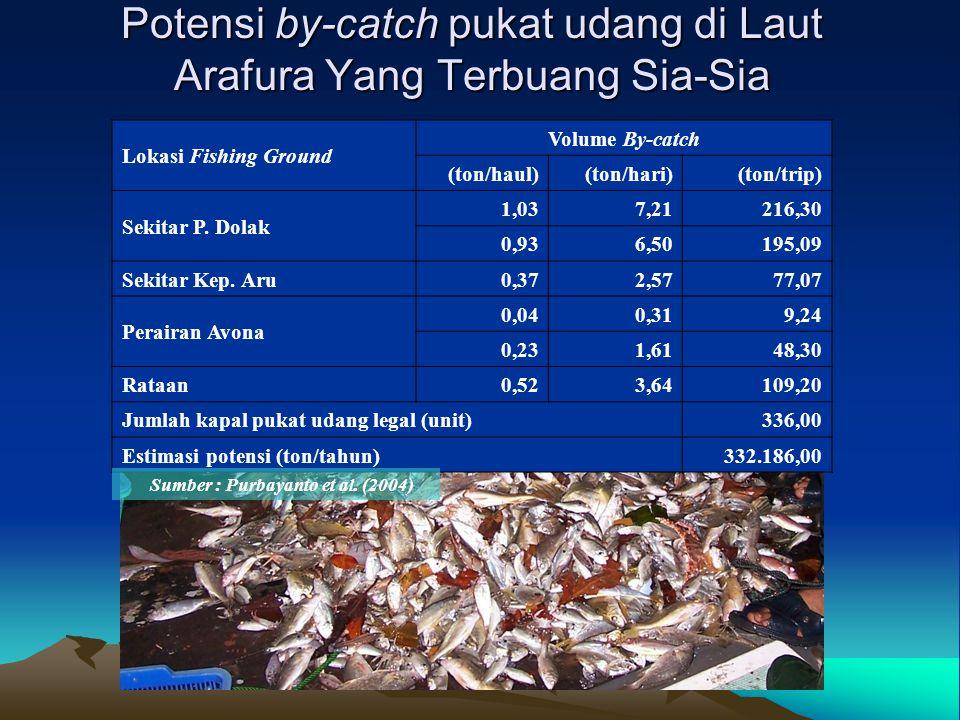 Potensi by-catch pukat udang di Laut Arafura Yang Terbuang Sia-Sia Lokasi Fishing Ground Volume By-catch (ton/haul)(ton/hari)(ton/trip) Sekitar P. Dol