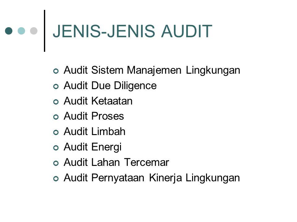 JENIS-JENIS AUDIT Audit Sistem Manajemen Lingkungan Audit Due Diligence Audit Ketaatan Audit Proses Audit Limbah Audit Energi Audit Lahan Tercemar Audit Pernyataan Kinerja Lingkungan