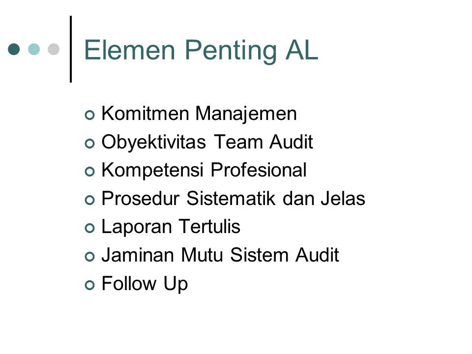 Elemen Penting AL Komitmen Manajemen Obyektivitas Team Audit Kompetensi Profesional Prosedur Sistematik dan Jelas Laporan Tertulis Jaminan Mutu Sistem Audit Follow Up