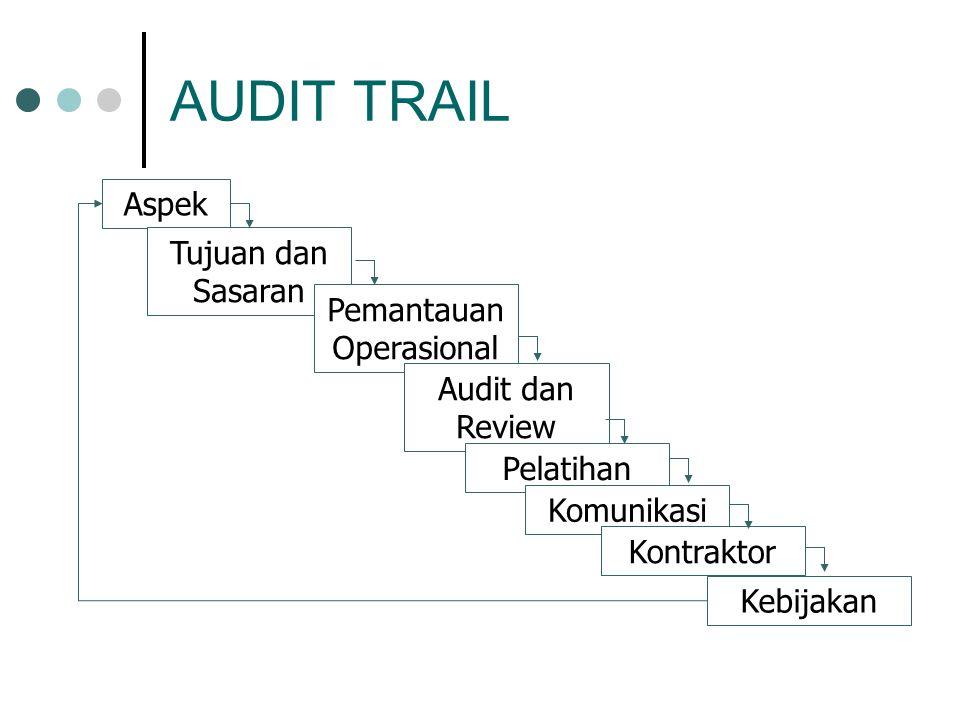 AUDIT TRAIL Aspek Tujuan dan Sasaran Pemantauan Operasional Audit dan Review Pelatihan Komunikasi Kontraktor Kebijakan