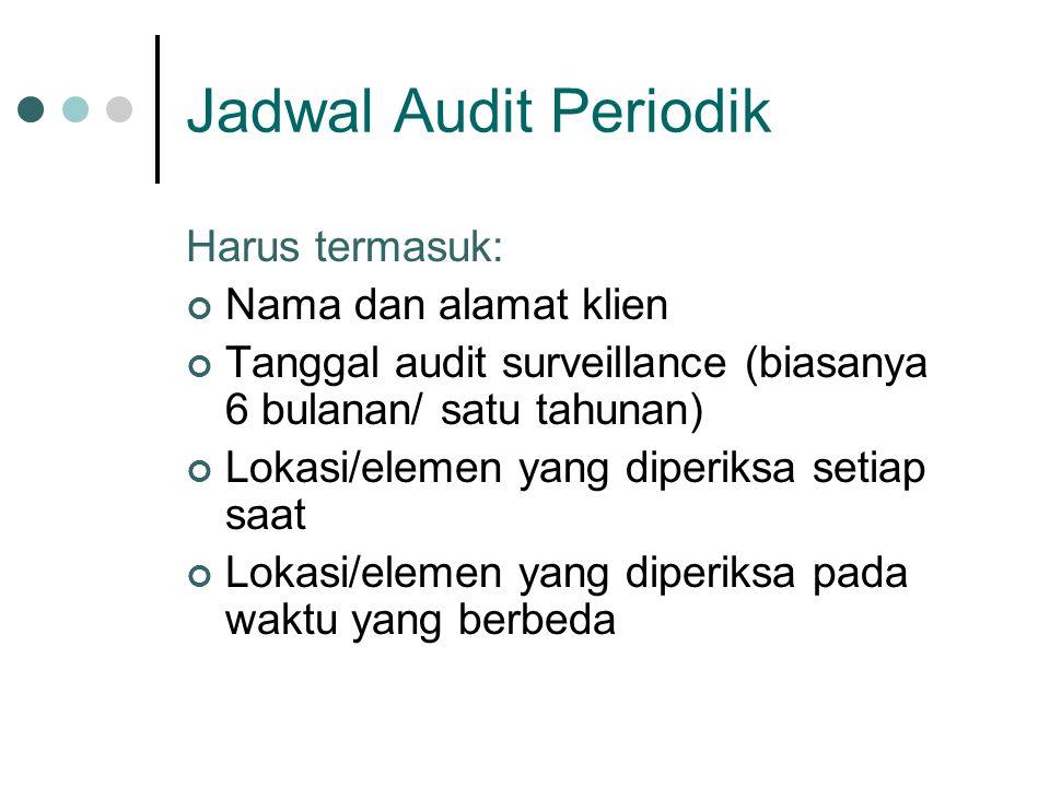 Jadwal Audit Periodik Harus termasuk: Nama dan alamat klien Tanggal audit surveillance (biasanya 6 bulanan/ satu tahunan) Lokasi/elemen yang diperiksa setiap saat Lokasi/elemen yang diperiksa pada waktu yang berbeda