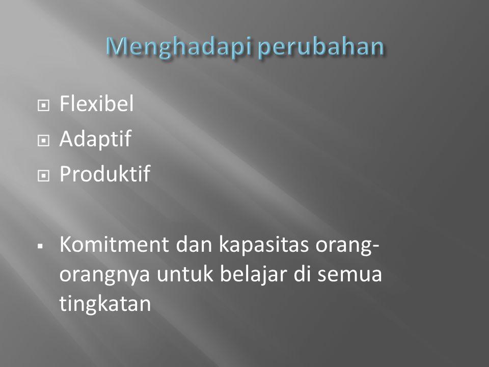  Flexibel  Adaptif  Produktif  Komitment dan kapasitas orang- orangnya untuk belajar di semua tingkatan