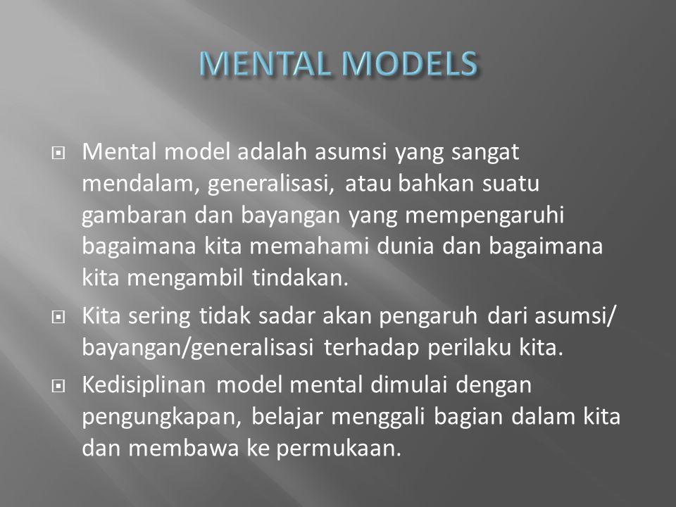  Mental model adalah asumsi yang sangat mendalam, generalisasi, atau bahkan suatu gambaran dan bayangan yang mempengaruhi bagaimana kita memahami dunia dan bagaimana kita mengambil tindakan.