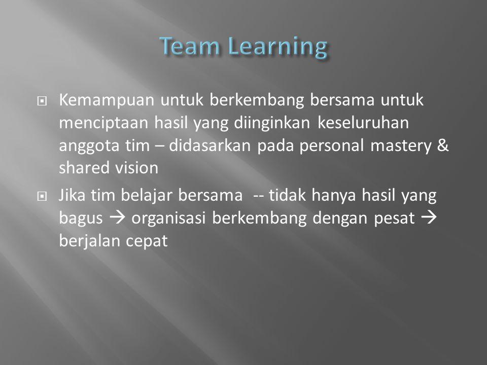  Kemampuan untuk berkembang bersama untuk menciptaan hasil yang diinginkan keseluruhan anggota tim – didasarkan pada personal mastery & shared vision  Jika tim belajar bersama -- tidak hanya hasil yang bagus  organisasi berkembang dengan pesat  berjalan cepat