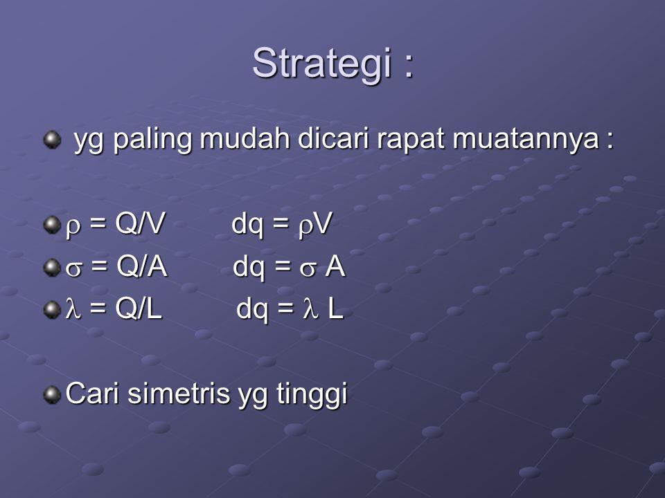 Strategi : yg paling mudah dicari rapat muatannya : yg paling mudah dicari rapat muatannya :  = Q/V dq =  V  = Q/A dq =  A = Q/L dq = L = Q/L dq =