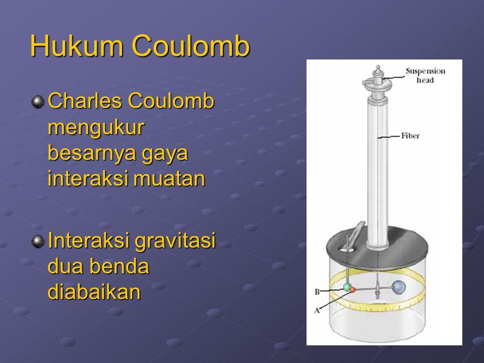 Hukum Coulomb Charles Coulomb mengukur besarnya gaya interaksi muatan Interaksi gravitasi dua benda diabaikan