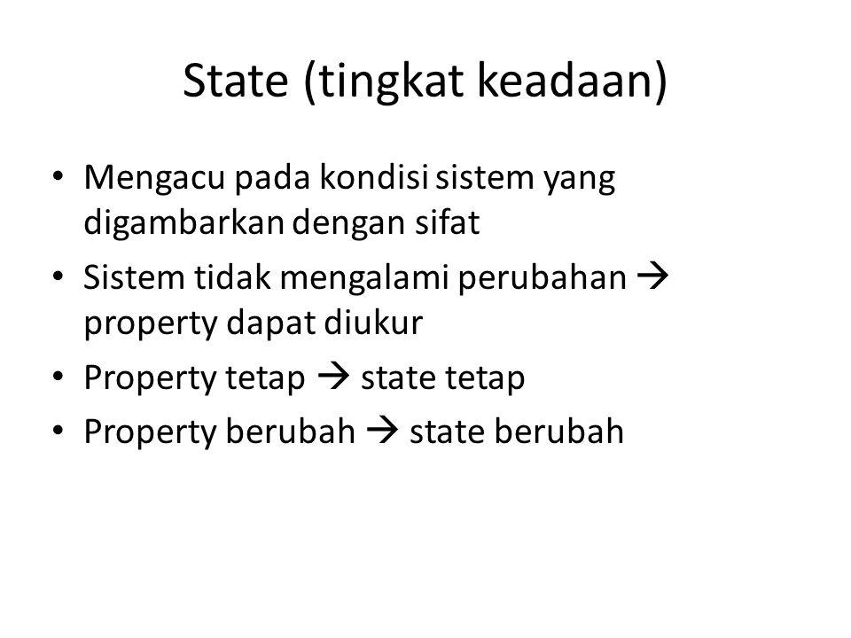 State (tingkat keadaan) Mengacu pada kondisi sistem yang digambarkan dengan sifat Sistem tidak mengalami perubahan  property dapat diukur Property te