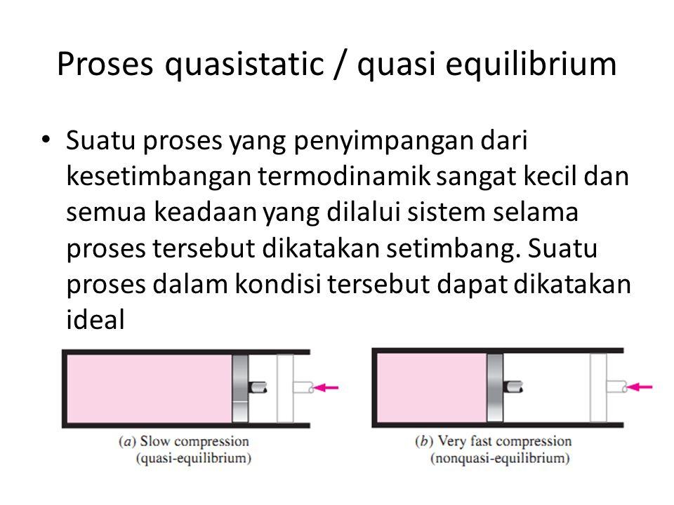 Proses quasistatic / quasi equilibrium Suatu proses yang penyimpangan dari kesetimbangan termodinamik sangat kecil dan semua keadaan yang dilalui sist