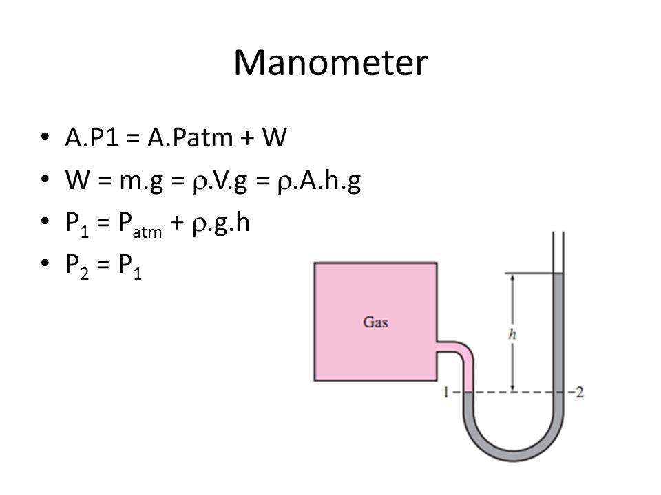 Manometer A.P1 = A.Patm + W W = m.g = .V.g = .A.h.g P 1 = P atm + .g.h P 2 = P 1