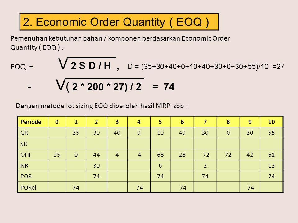 Periode012345678910 GR35304001040300 55 SR OHI350444 46828 72 4261 NR30 6 2 13 POR74 PORel74 Pemenuhan kebutuhan bahan / komponen berdasarkan Economic Order Quantity ( EOQ ).