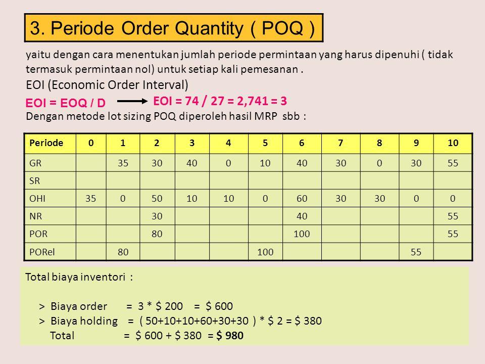Periode012345678910 GR35304001040300 55 SR OHI3505010 06030 00 NR304055 POR8010055 PORel8010055 Total biaya inventori : > Biaya order = 3 * $ 200 = $ 600 > Biaya holding = ( 50+10+10+60+30+30 ) * $ 2 = $ 380 Total = $ 600 + $ 380 = $ 980 yaitu dengan cara menentukan jumlah periode permintaan yang harus dipenuhi ( tidak termasuk permintaan nol) untuk setiap kali pemesanan.