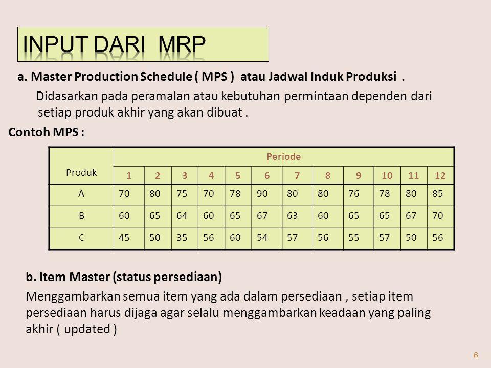 a.Master Production Schedule ( MPS ) atau Jadwal Induk Produksi.