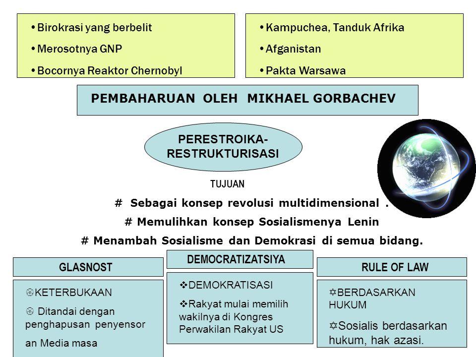 Birokrasi yang berbelit Merosotnya GNP Bocornya Reaktor Chernobyl Kampuchea, Tanduk Afrika Afganistan Pakta Warsawa PEMBAHARUAN OLEH MIKHAEL GORBACHEV