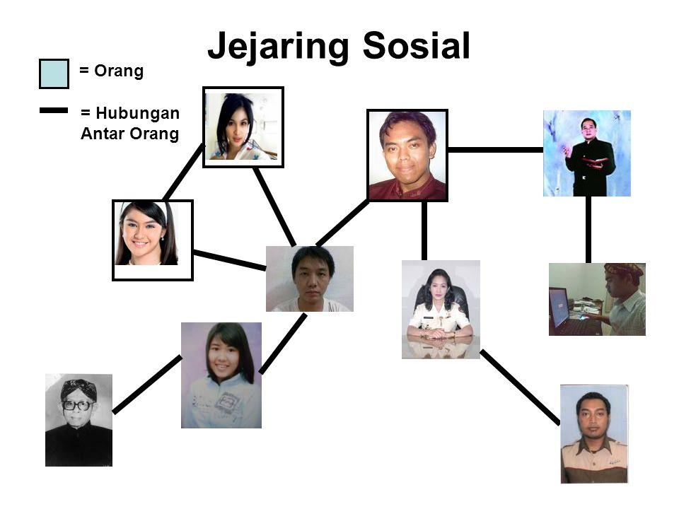 Jejaring Sosial = Orang = Hubungan Antar Orang